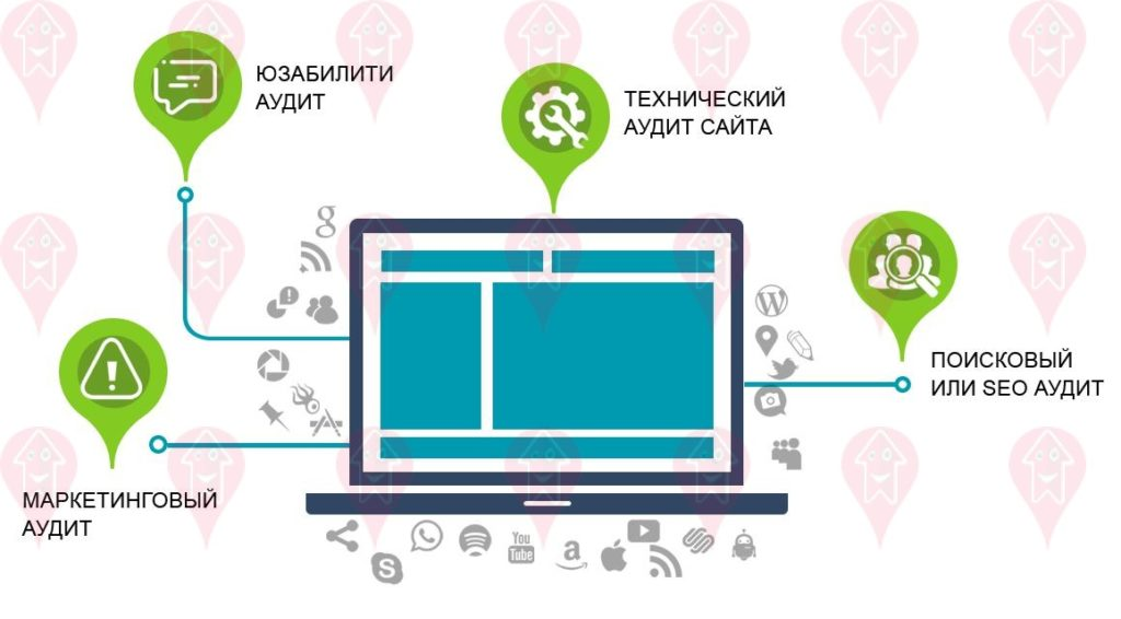 Анализ web сайта