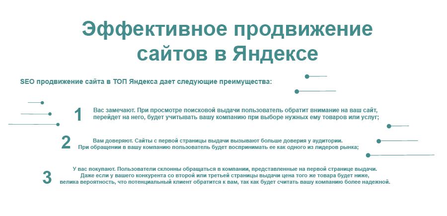 Эффективное продвижение сайтов в Яндексе