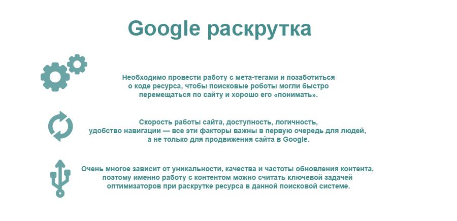 Google раскрутка