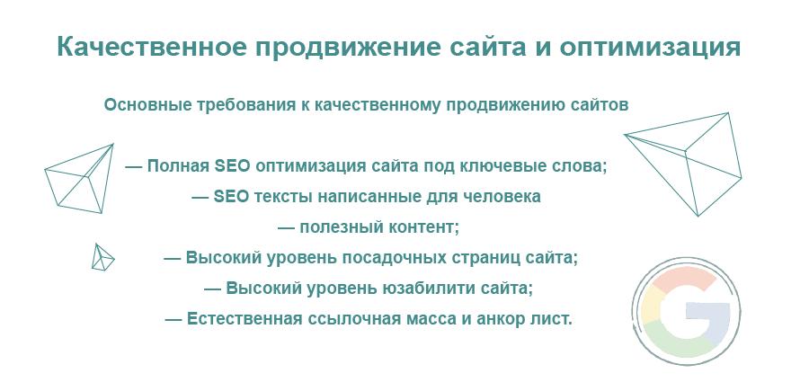 Якісне просування сайту оптимізація
