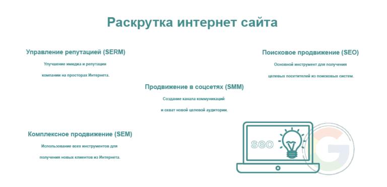 Раскрутка интернет сайта продвижение как сделать индексацию всего сайта на яндекс
